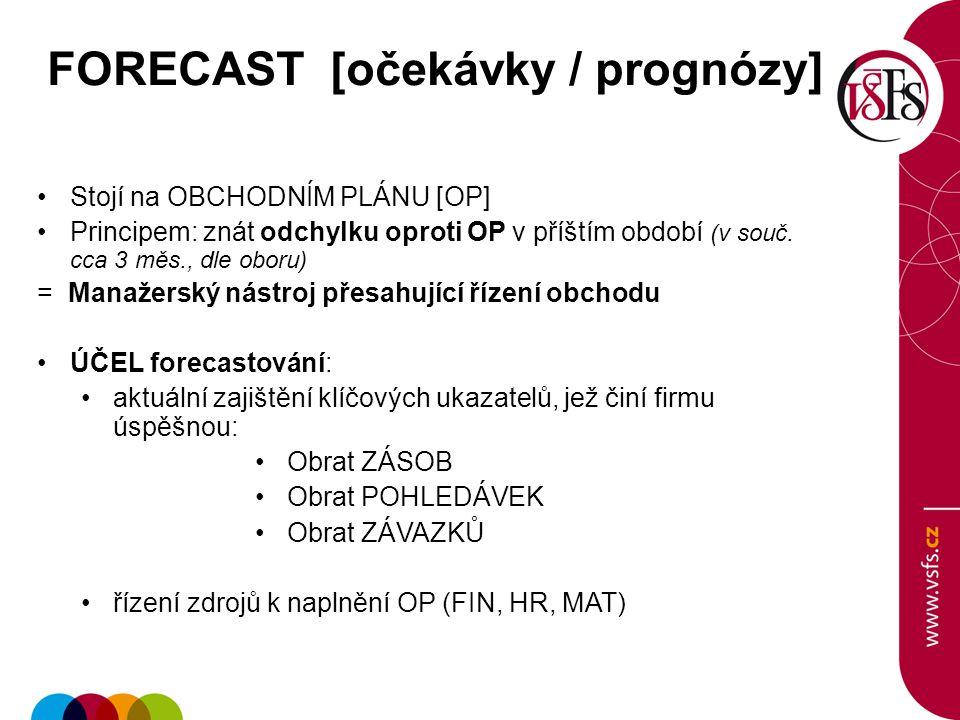 FORECAST [očekávky / prognózy]